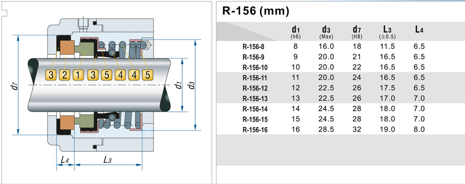 R-156 Mechanical seals
